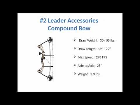 Best Compound Bow [2018]