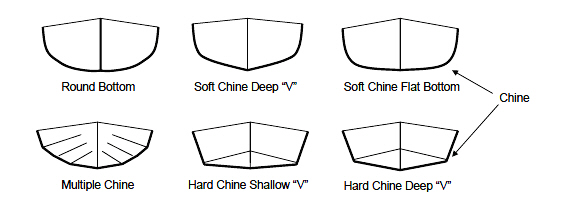 difference between hard and soft water pdf