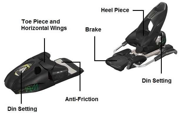 Anatomy of a Ski Binding