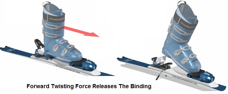 How ski bindings protect you from injury