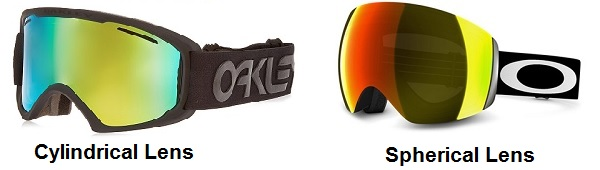 Types of Ski Goggles