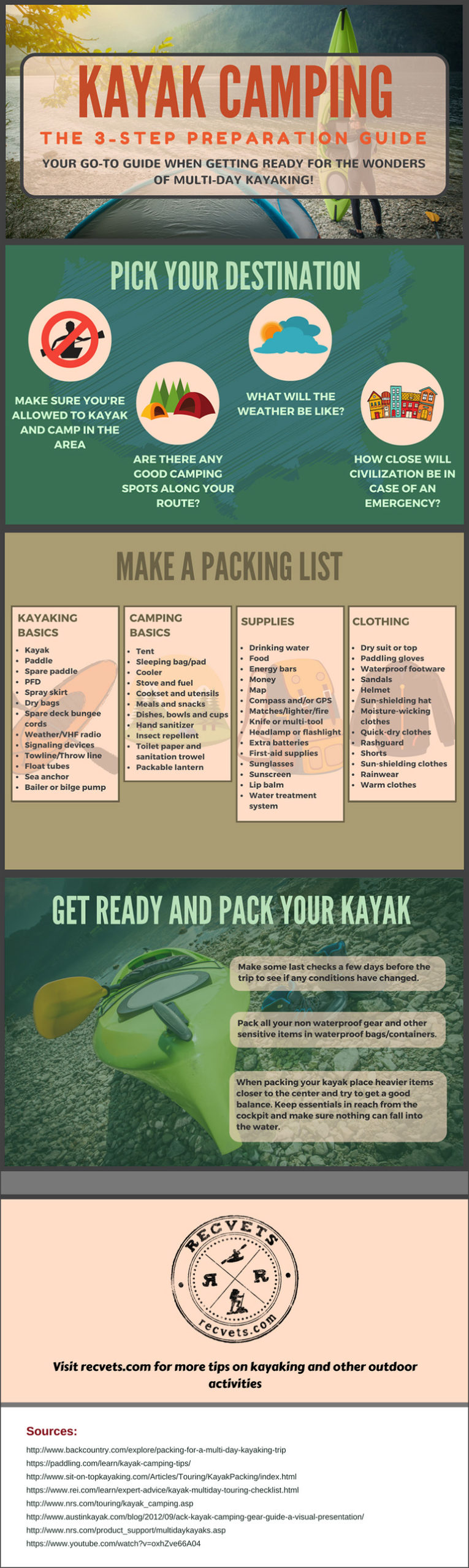 3-step-prep-guide-for-kayak-camping