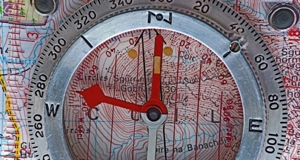 Best Compass For Backpacking