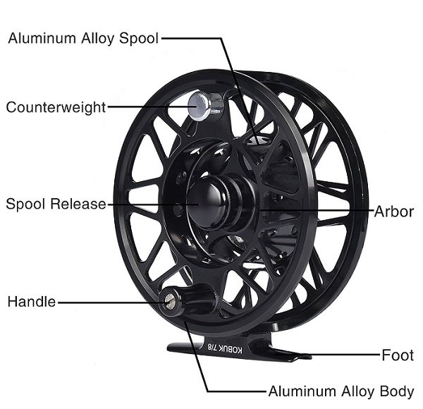 The 7 Best Fly Fishing Reels Reviewed For 2018 Outside Pursuits