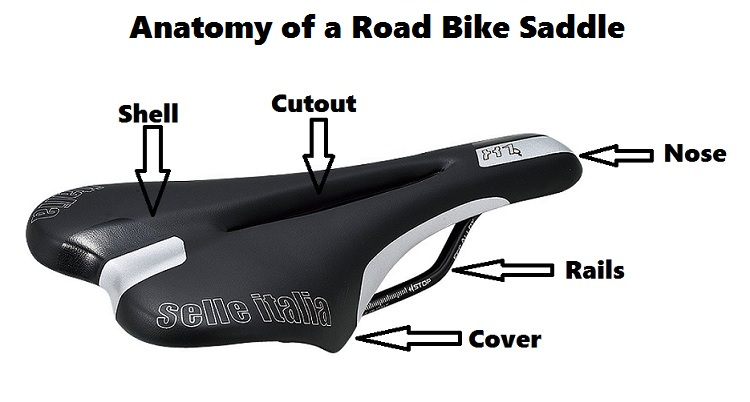 Road Bike Seat Anatomy