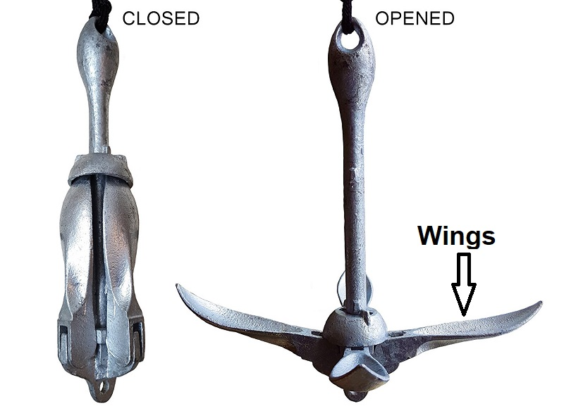 Kayak Anchor Anatomy