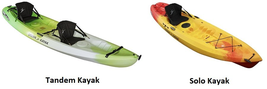 The 7 Best Beginner Kayaks Reviewed For 2019 Outside Pursuits
