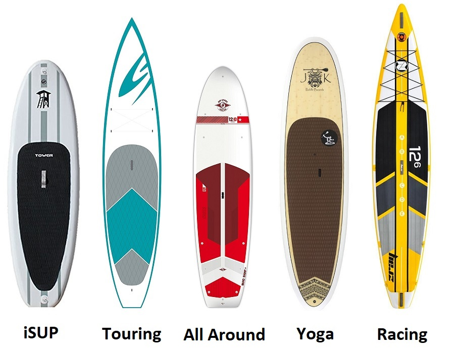 Types of Beginner Paddle Boards