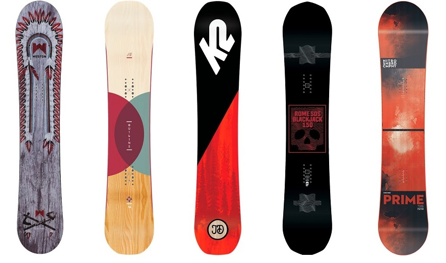 Best Snowboards For All Mountain