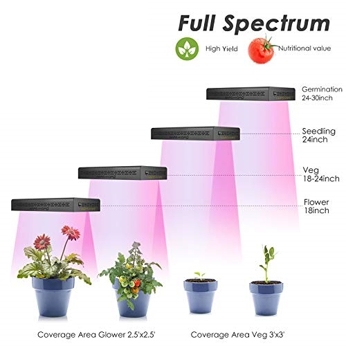 MARS-HYDRO-Spectrum-Hydroponic LED grow light for indoor plants