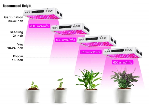 Phlizon-Thermometer-Humidity-Adjustable indoor plants LED grow lamp