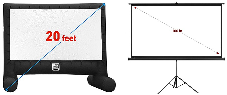 Outdoor Projection Screen Sizes
