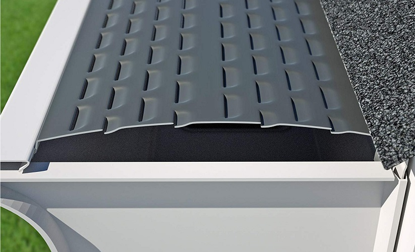 best gutter protection